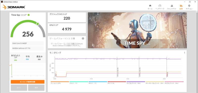 3DMark Time Spyのベンチマーク結果