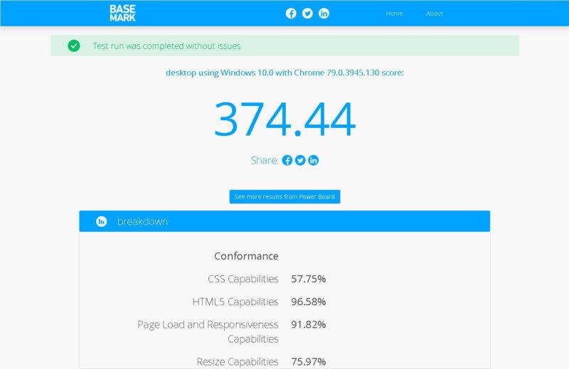 Basemark Web 新Microsoft Edgeの計測結果