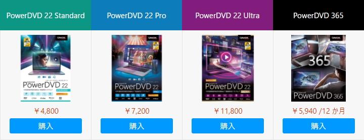 CyberLink PowerDVDのエディション比較